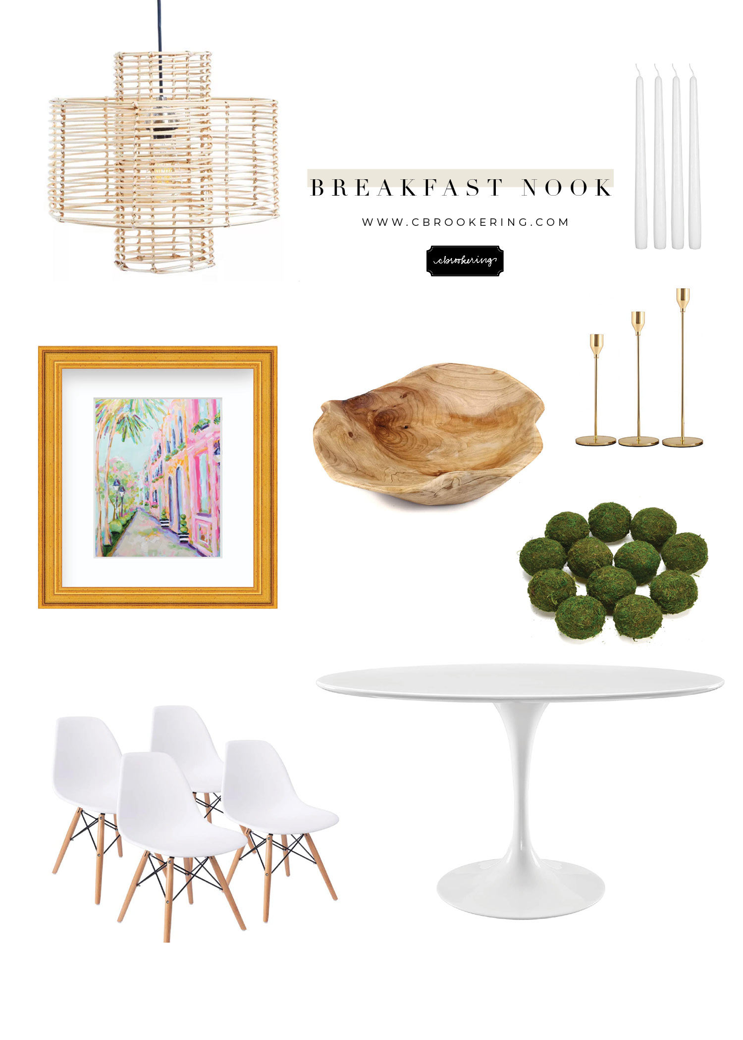 Summer Shopping Guides 2021